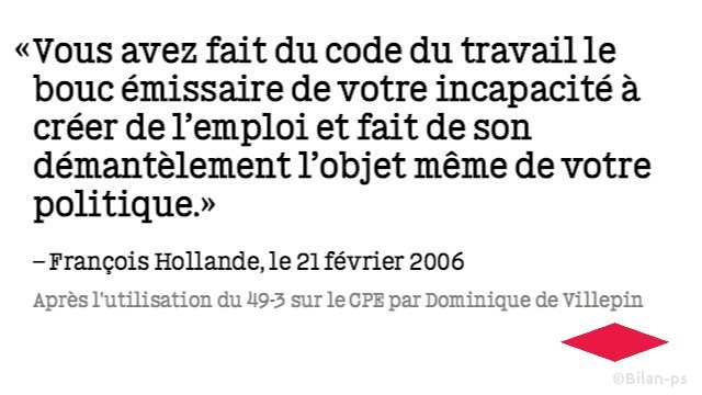 Citation Hollande 2006