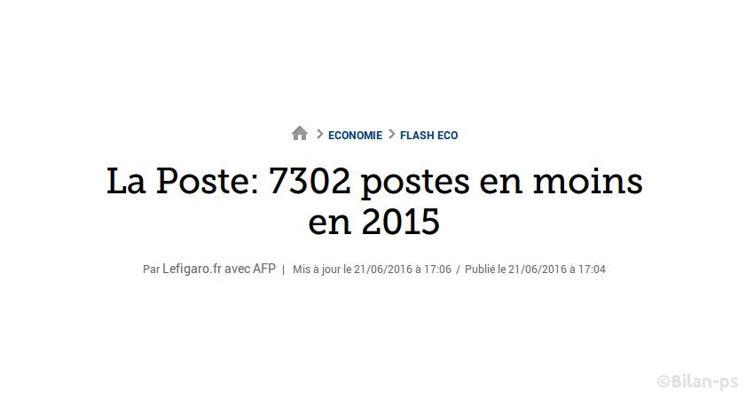 La Poste supprime 7302 postes en 2015