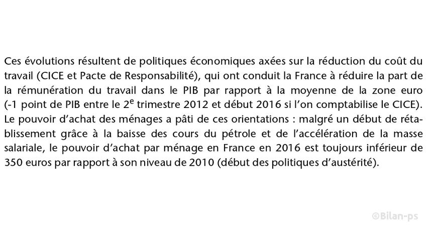 Pouvoir d'achat : 350€ de perte entre 2010 et 2016